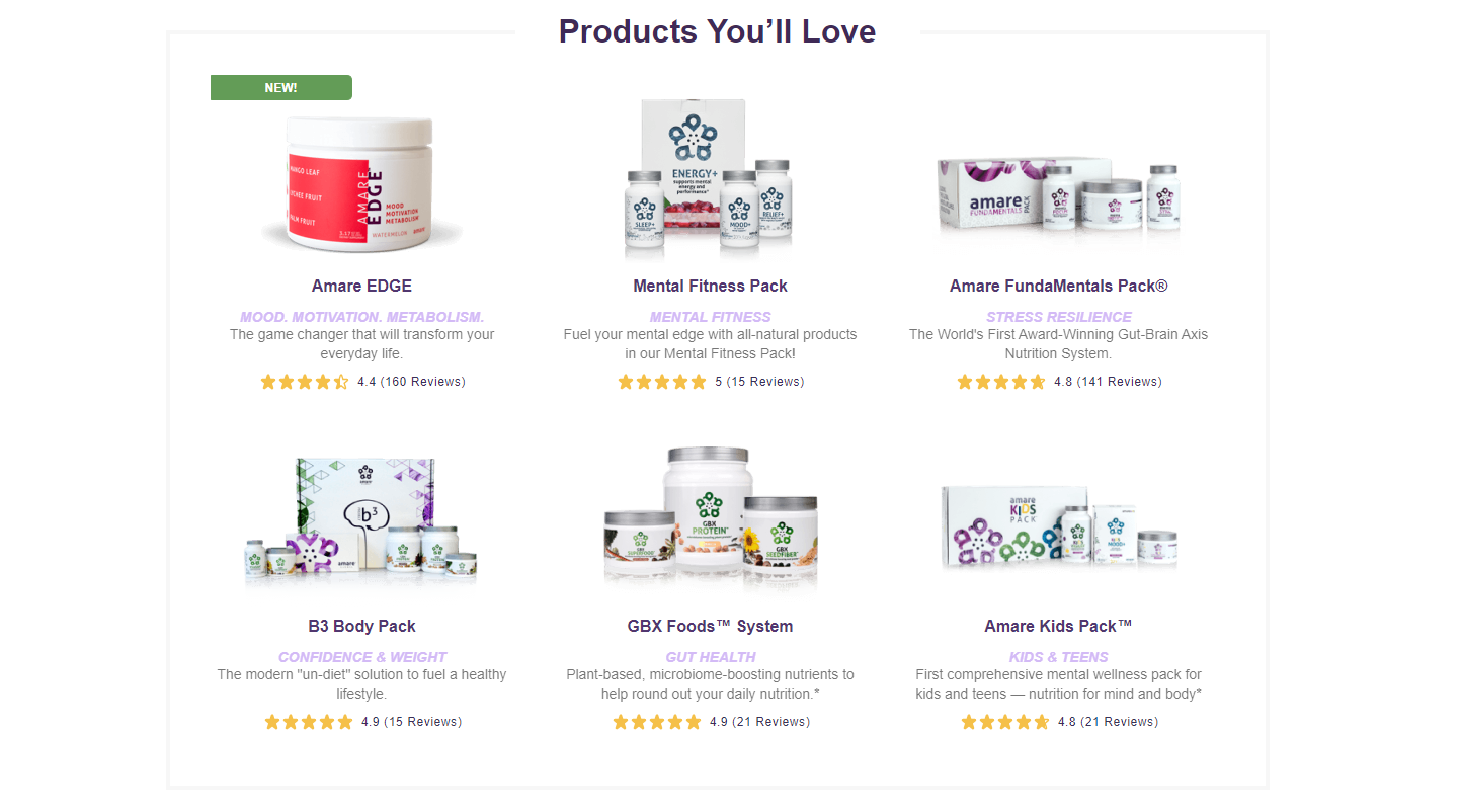 Amare Products